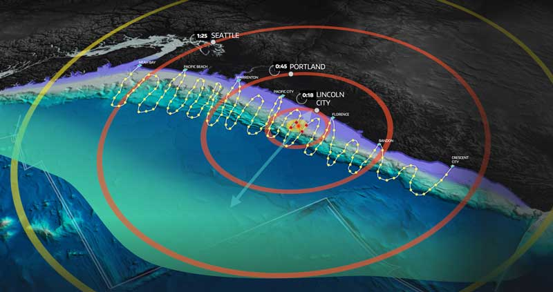 OSI Delivers Early Warning Offshore Cascadia System Study